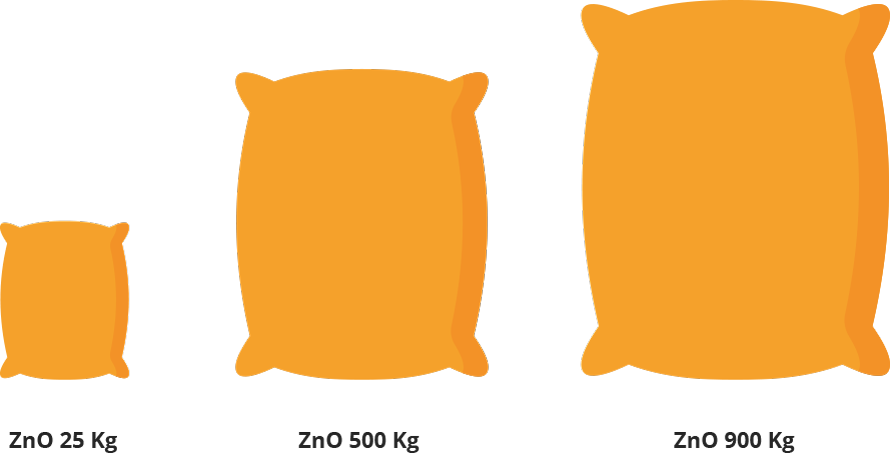 PT Citra CakraLogam - Zinc Oxide Powder - Packaging Size